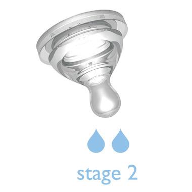 Antykolkowe silikonowe smoczki na butelkę etap 2