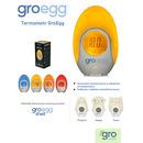 Gro Company, nakładka na termometr Gro-Egg pingwin