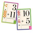 Karty do nauki Dodawanie