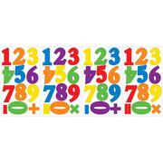 Pierwsze cyfry