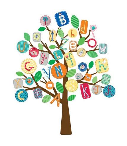 Naklejki wielokrotnego użytku - Literkowe drzewo